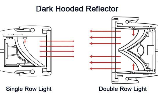 Hooded Reflectors Crosscut